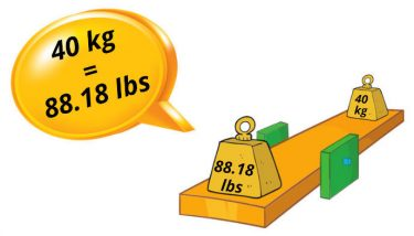 40 kg to lbs conversion